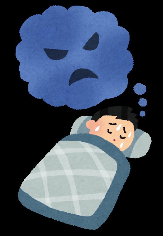 就寝中に悪夢で唸らされるイメージ