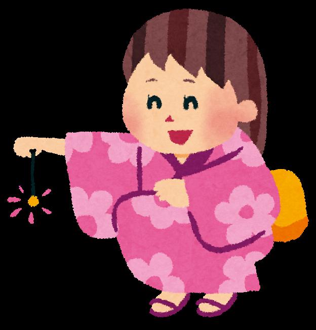 線香花火を楽しむ浴衣姿の女性
